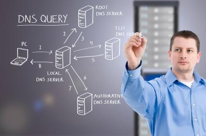 Administrateur réseaux sécurisés